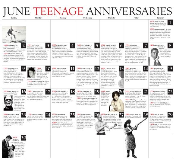 June anniversaries