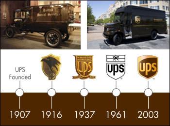 ups_timeline-main